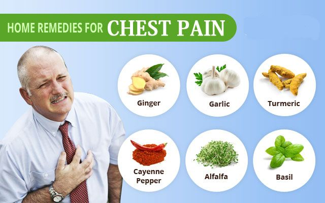 Home Treatment Of Chest Congestion